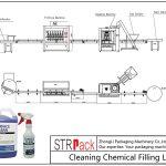 Automata tisztító kémiai töltővonal