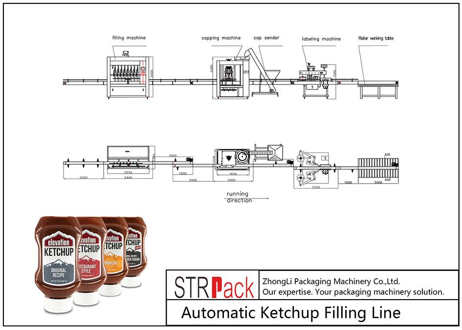 Automatikus ketchup-töltő vonal