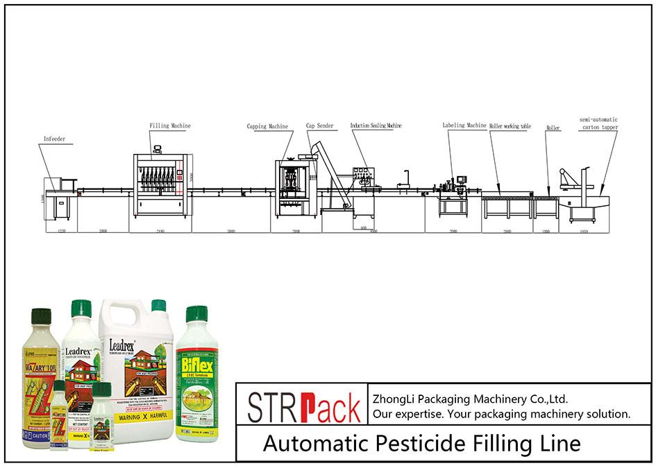 Automatikus peszticid-töltő vonal