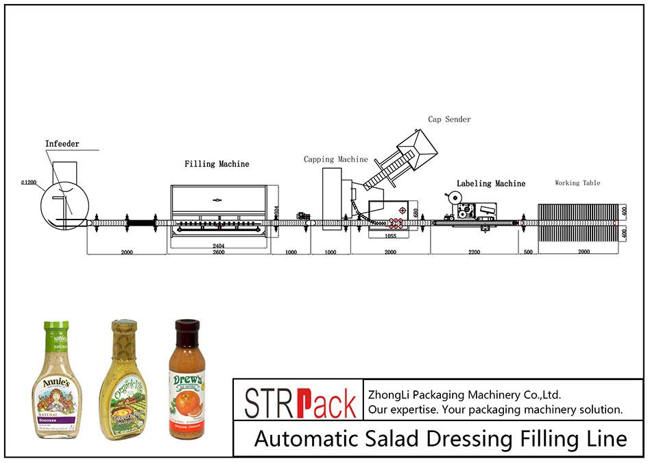 Automatikus saláta öntettel töltő sor